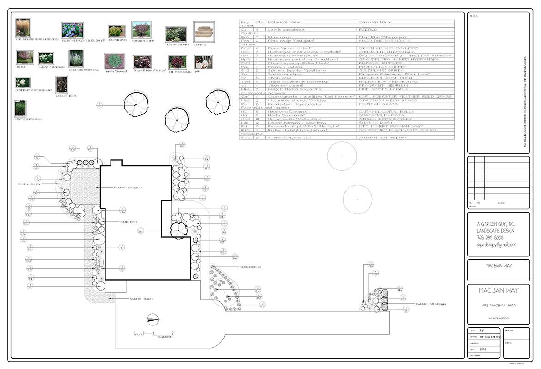 Garden Design: Garden Design with What is landscape? What is ...